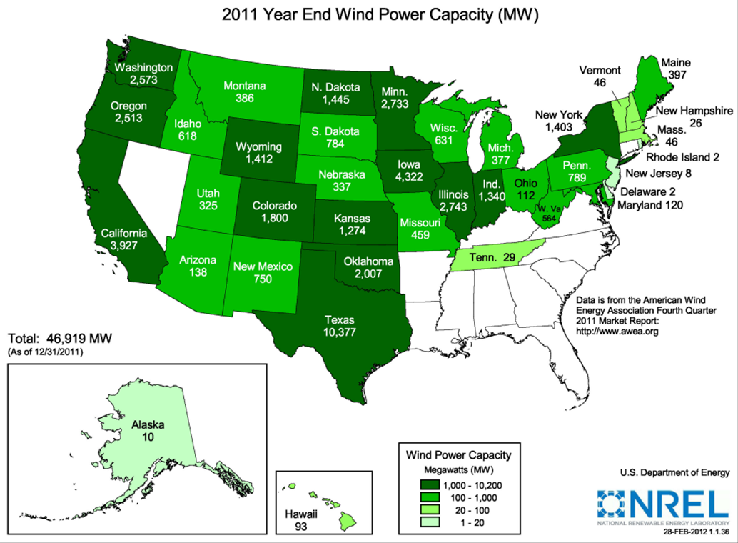 Installed wind capacity 2011