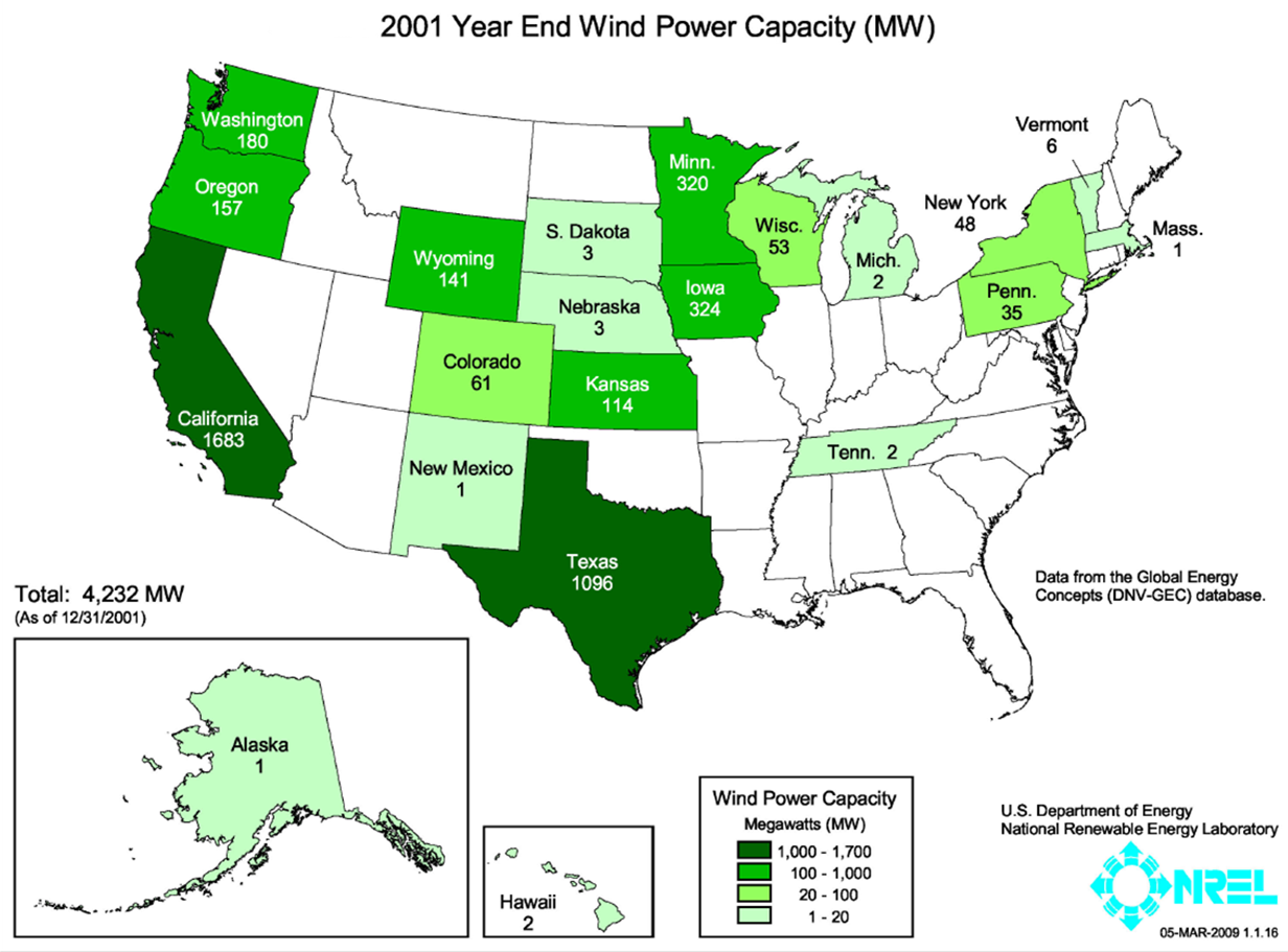 Installed wind power capacity 2001