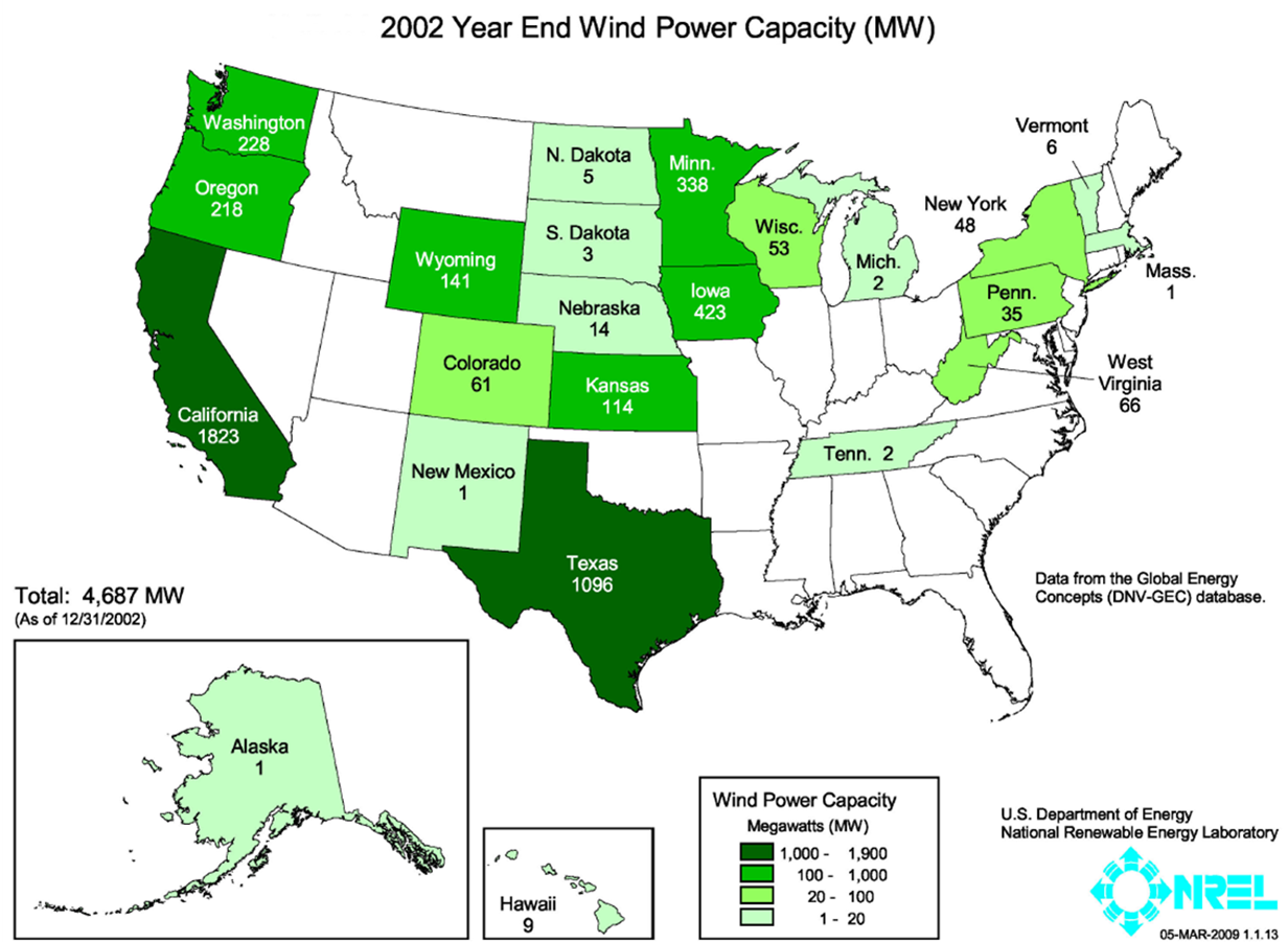 Installed wind power capacity 2002