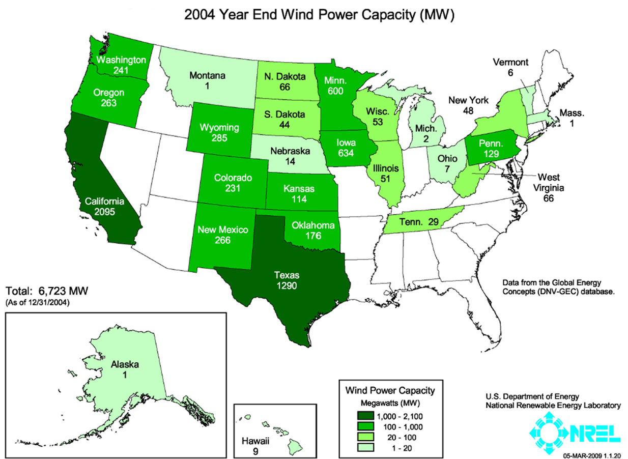 Installed wind power capacity 2004