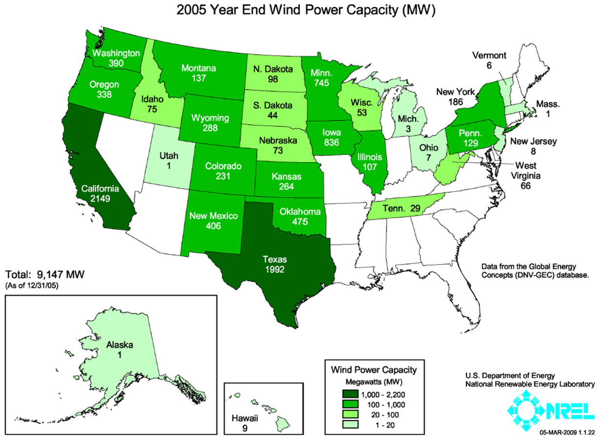 Installed wind power capacity 2005