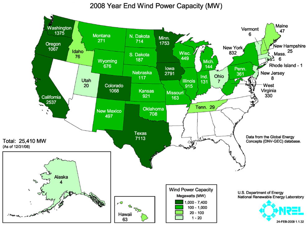 Installed wind power capacity 2008