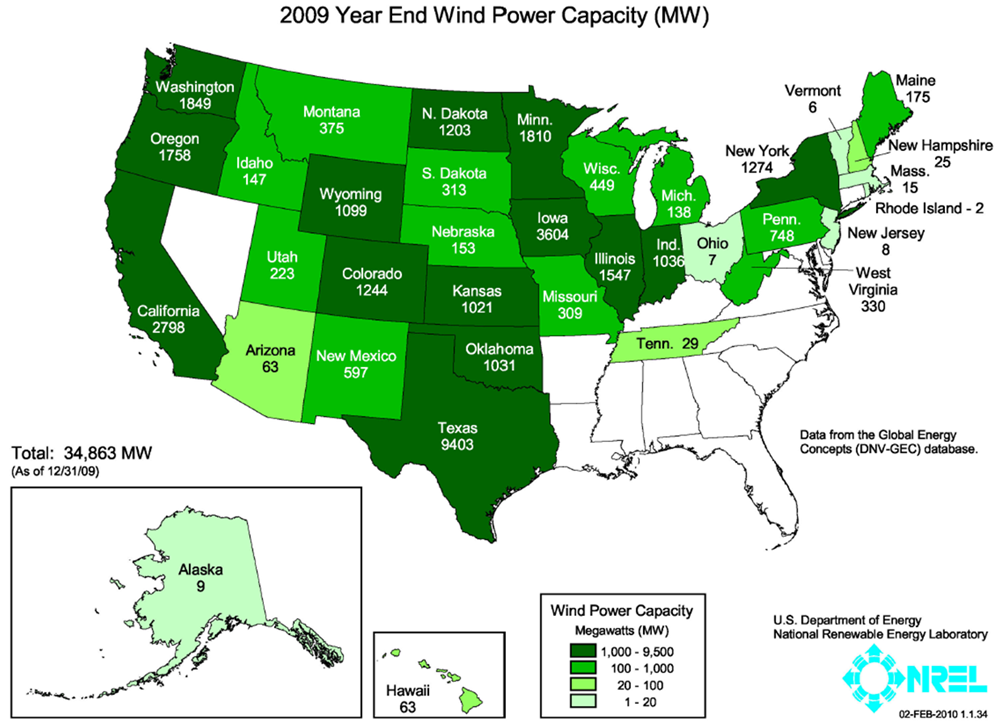 Installed wind power capacity in 2009