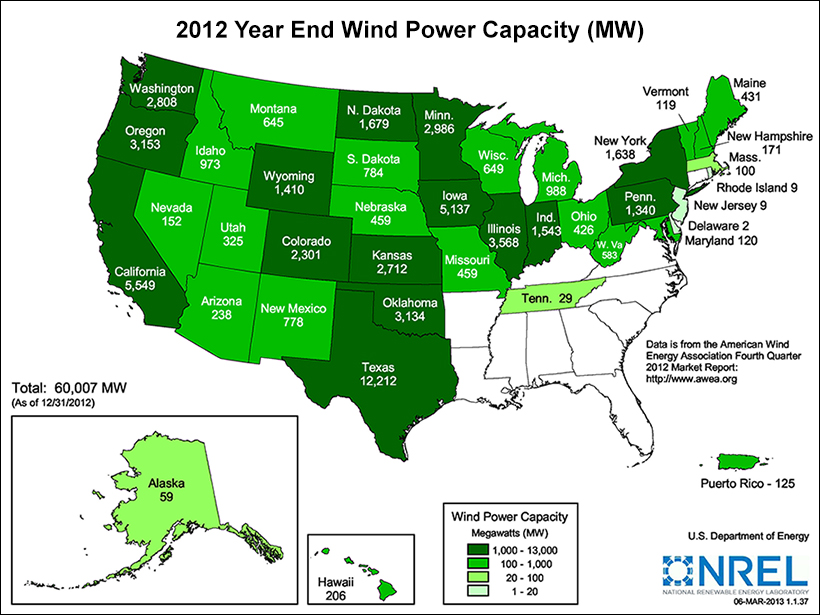Installed wind capacity 2012